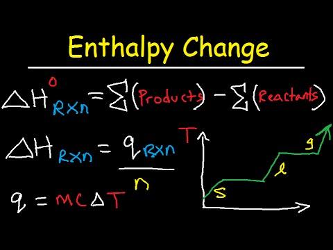 Perubahan Entalpi