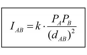 Teori Analisis Gravitasi