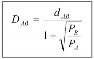 Teori Titik Henti (Breaking Point Theory)