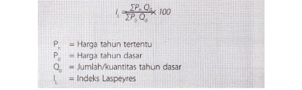 perhitungan angka indeks tertimbang dengan faktor penimbang jumlah dasar